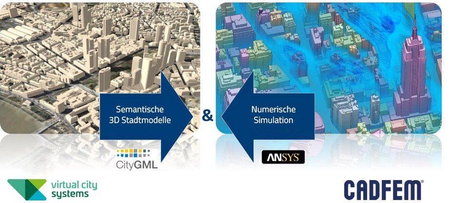Koppelung von 3D-Stadtmodellen mit numerischer Simulationen und Analysen